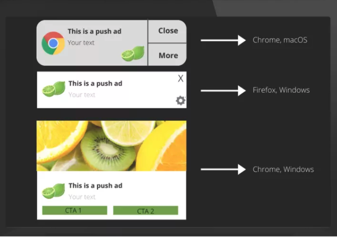 Examples of various types of push notification ads