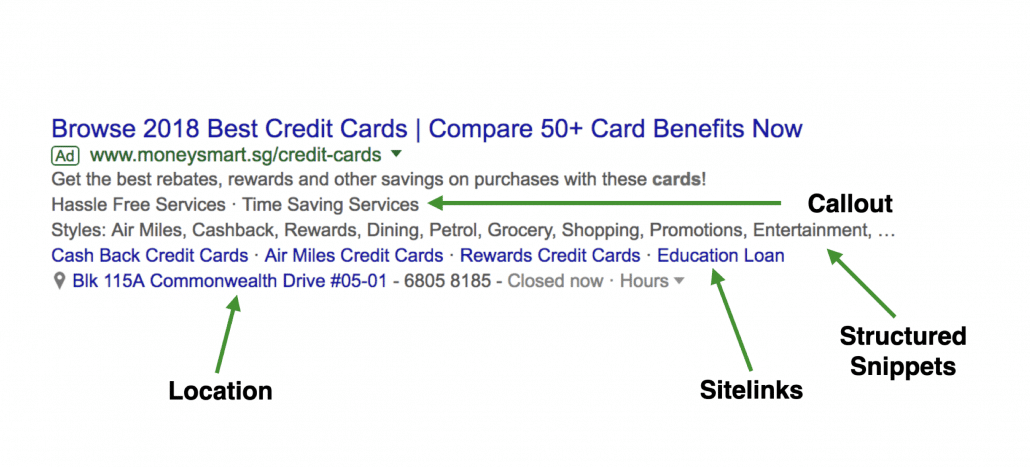 An example of Search Ads Extensions. A screengrab of a search result on Google.