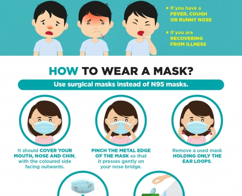 Advisory on Masks