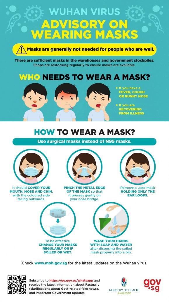 Advisory on Masks