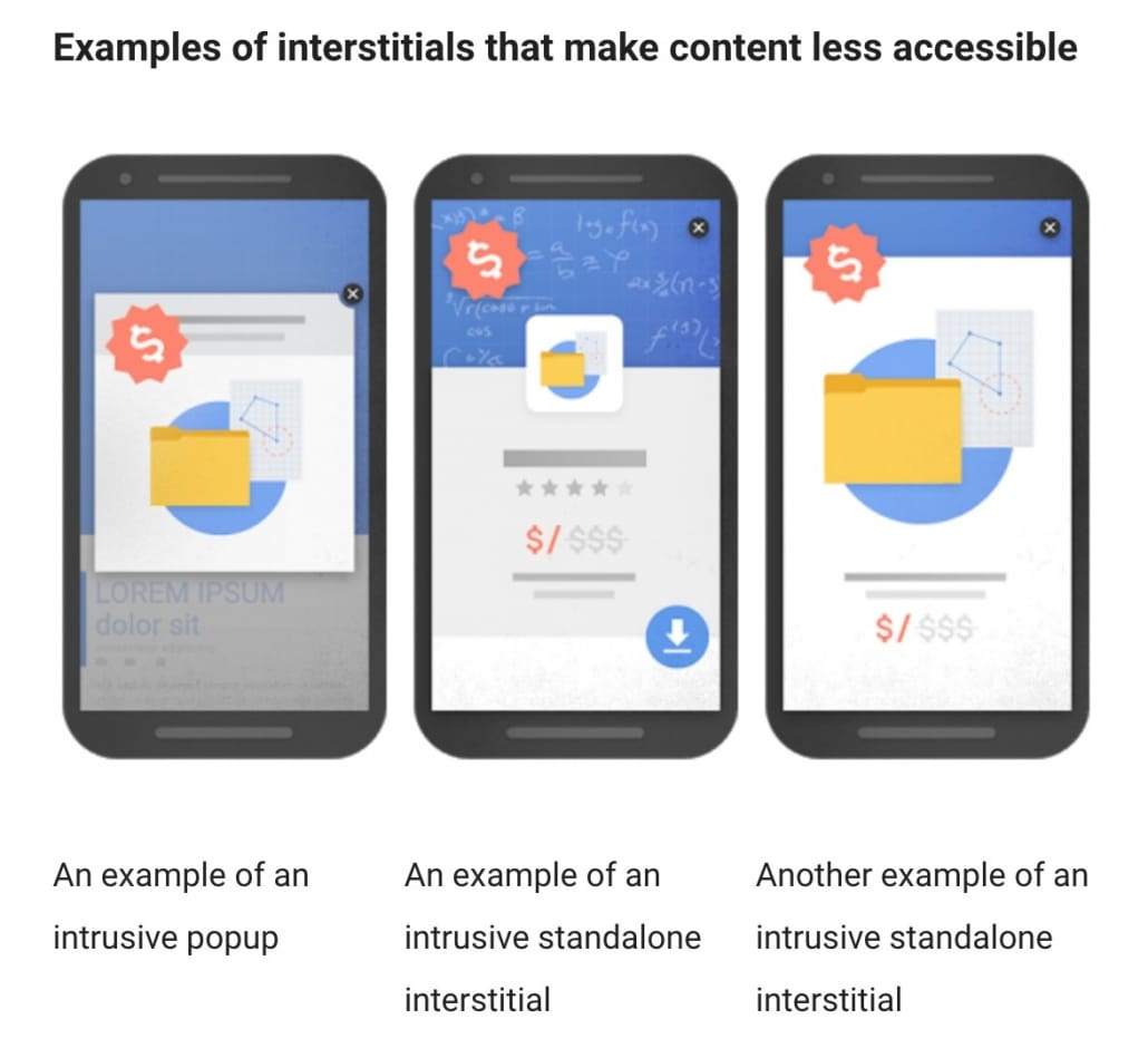Types of Mobile Interstitials to avoid