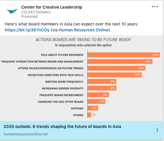Center for Creative Leadership ads on future of boards in Asia