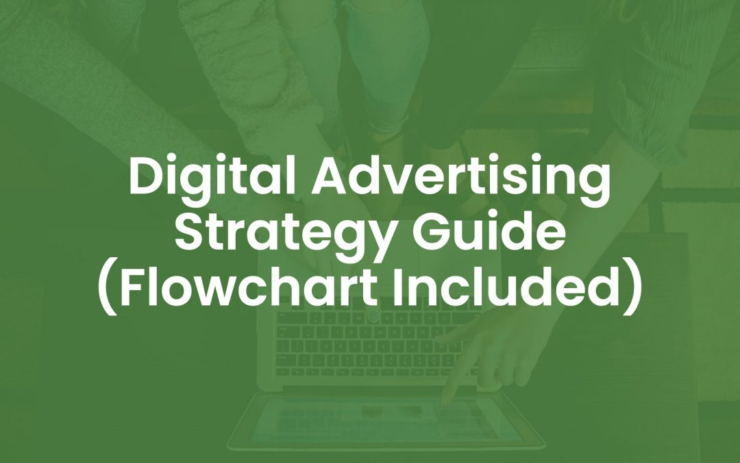 Digital Advertising Strategy Guide (Flowchart Included)