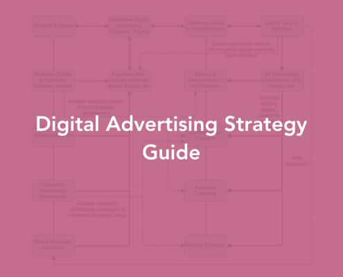 Digital Advertising Strategy Guide