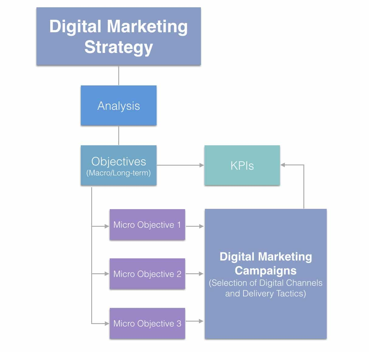 contiki tours marketing strategy analysis View michael grierson's profile on linkedin - general digital marketing strategy - analysis of marketing performance marketing manager value tours.