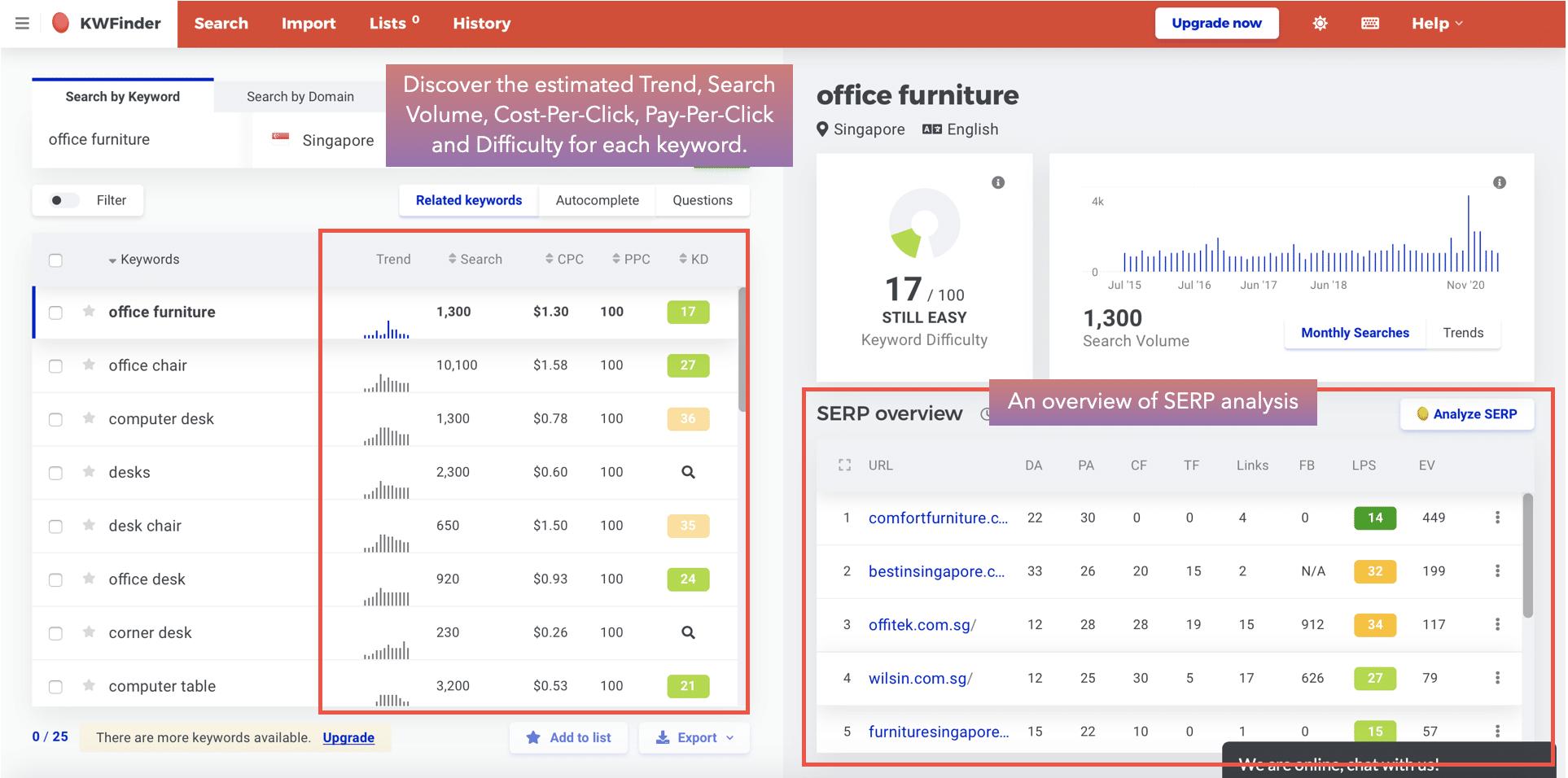 kwfinder result page