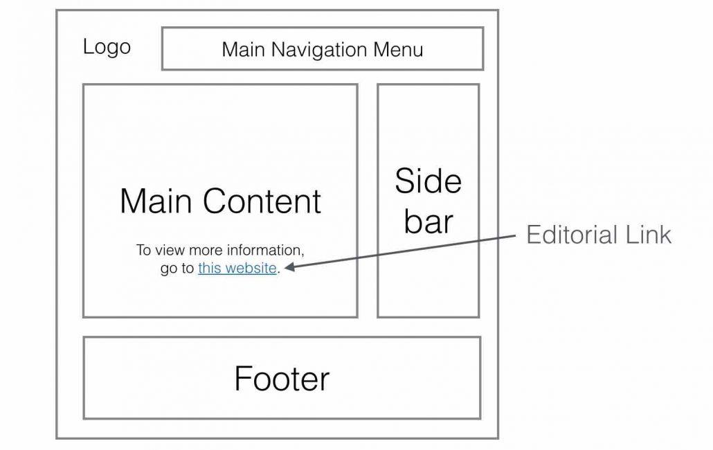 editorial-link-illustration