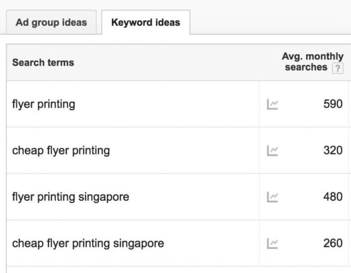 flyer printing search volume