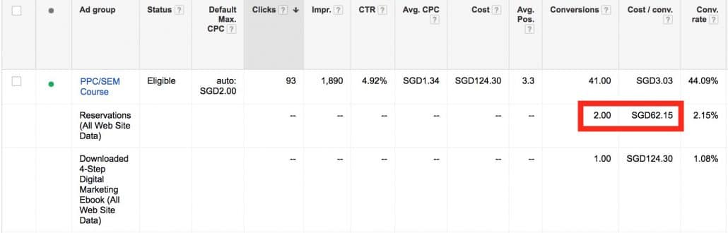 Google AdWords Search Conversion Report