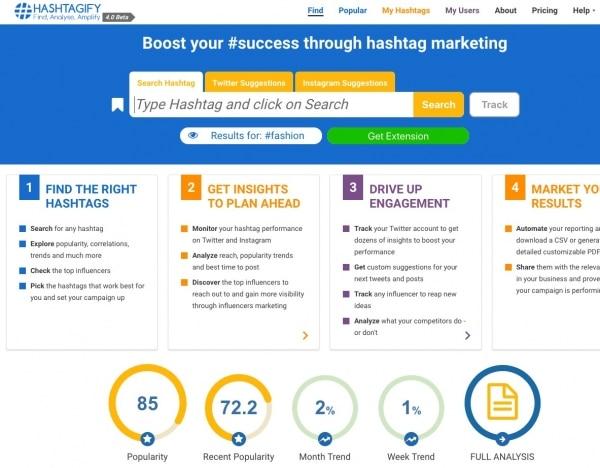 Hastagify Social Media Analytics tool