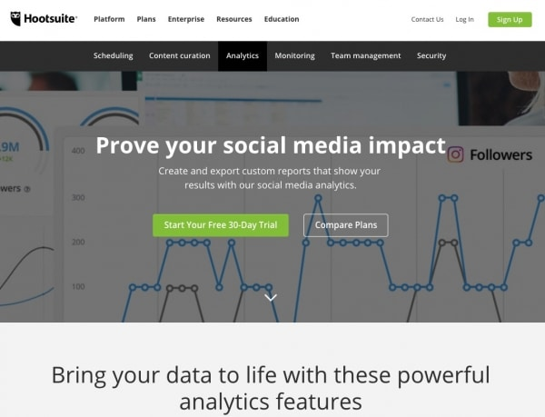 HootSuite Social Media Analytics