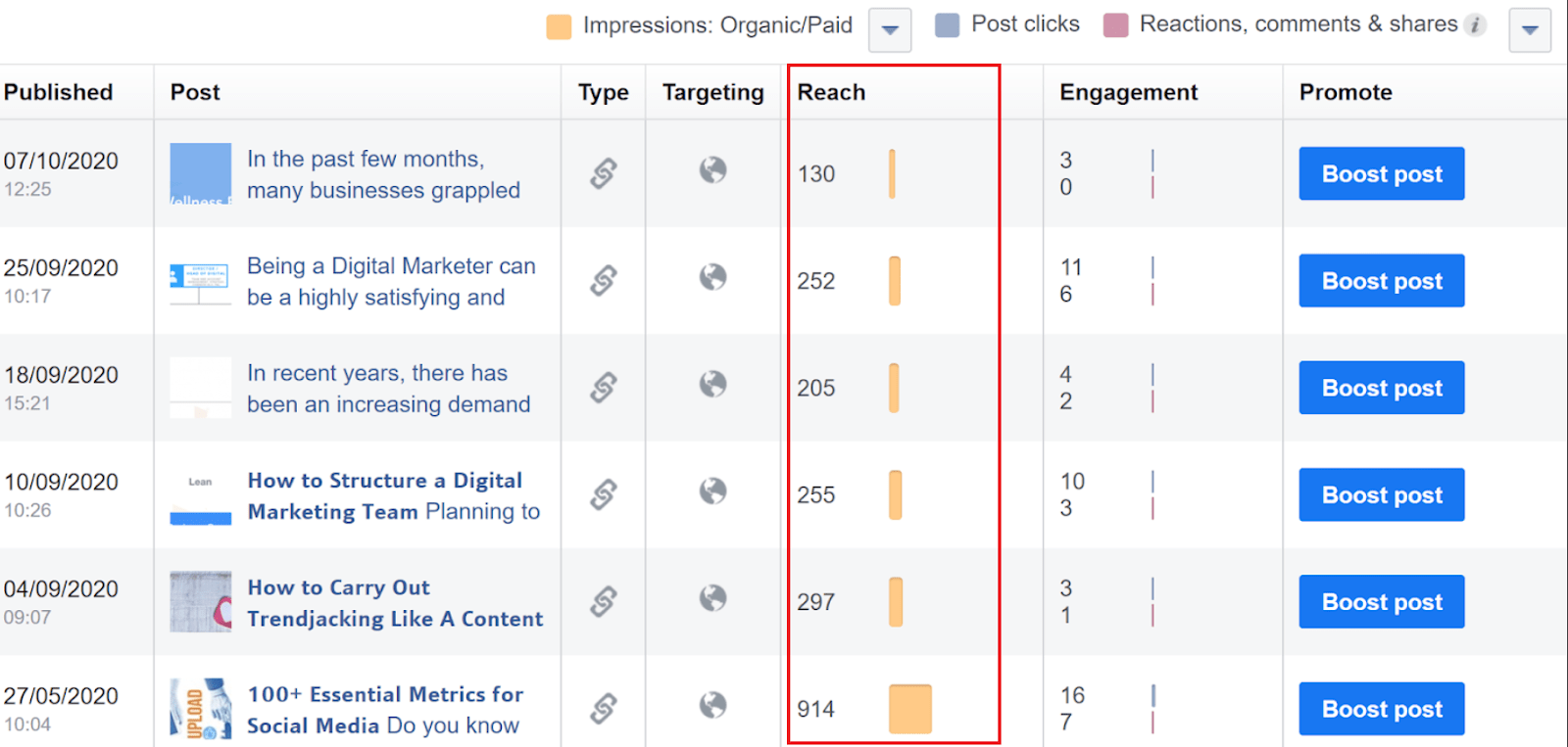 image-displaying-impressions-within-facebook-insights