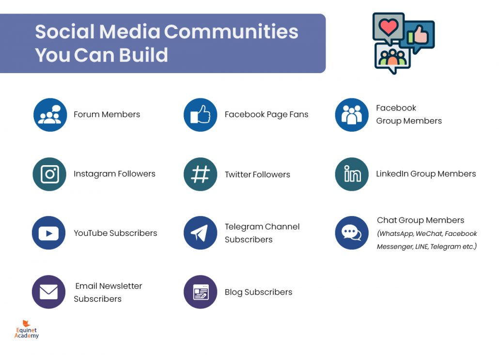 Social Media Communities You Can Build
