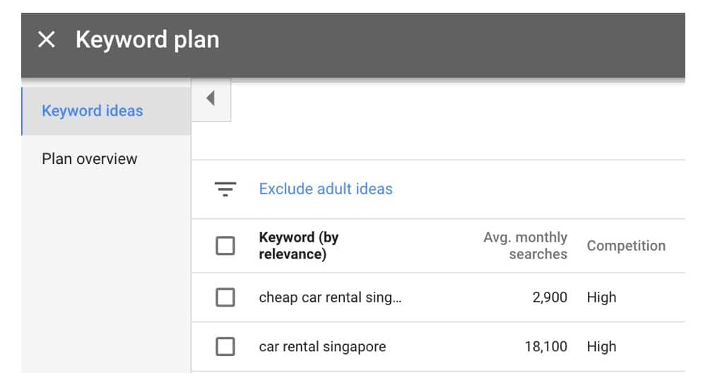 Google Keyword Research Planner Tool sample data search volume