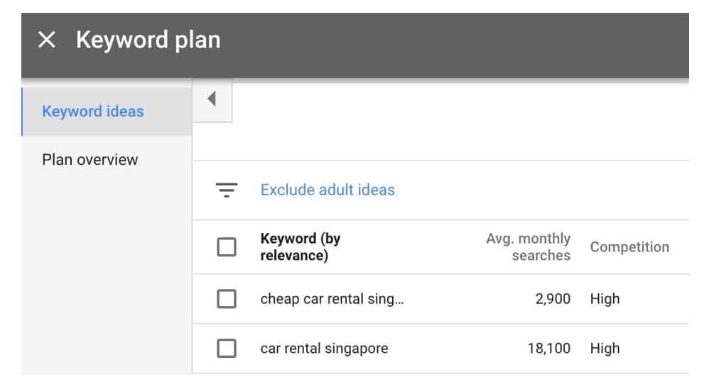 Google Keyword Research Planner Tool sample data search volume