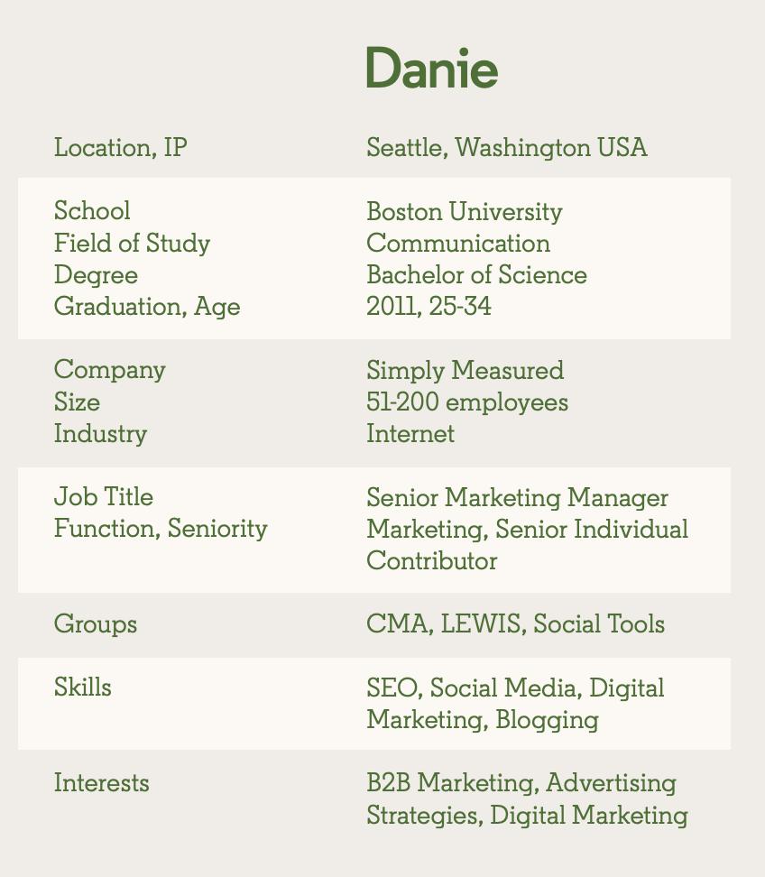 Linkedin Profile Data