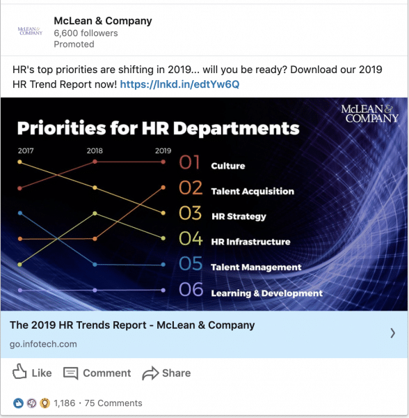 McClean & Company on priorities for HR departments