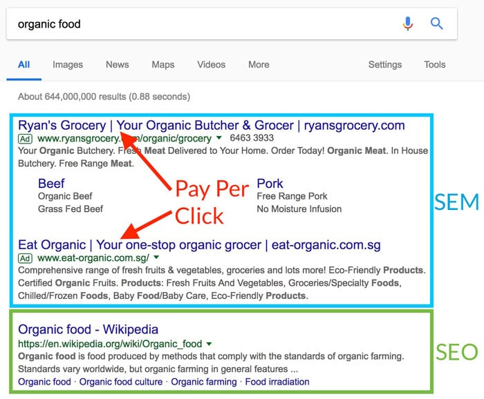Example of SEO vs SEM and the difference