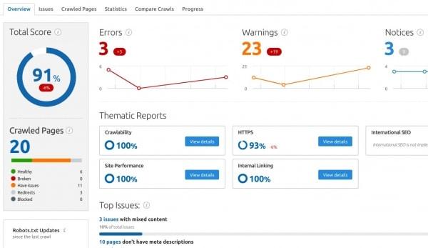 Site Audit Report in Semrush