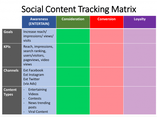 social-media-tracking-matrix