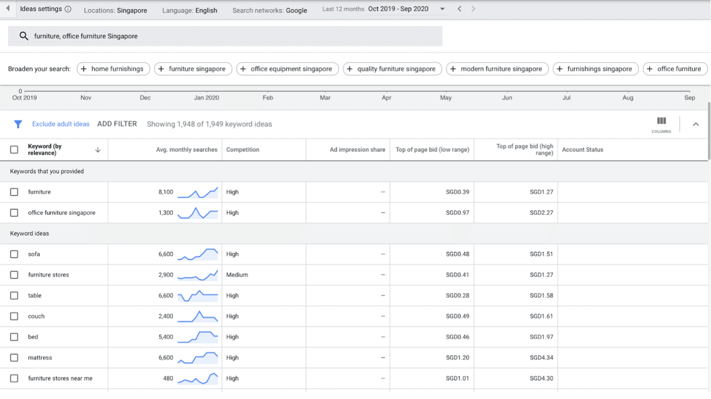 Track-the-average-monthly-searches-per-keyword