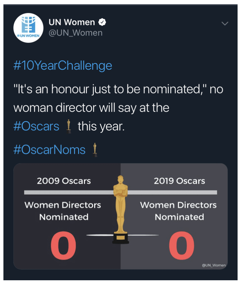 10yearchallenge women directors nominated
