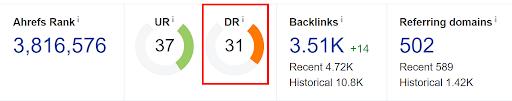 ahref-domain-rating