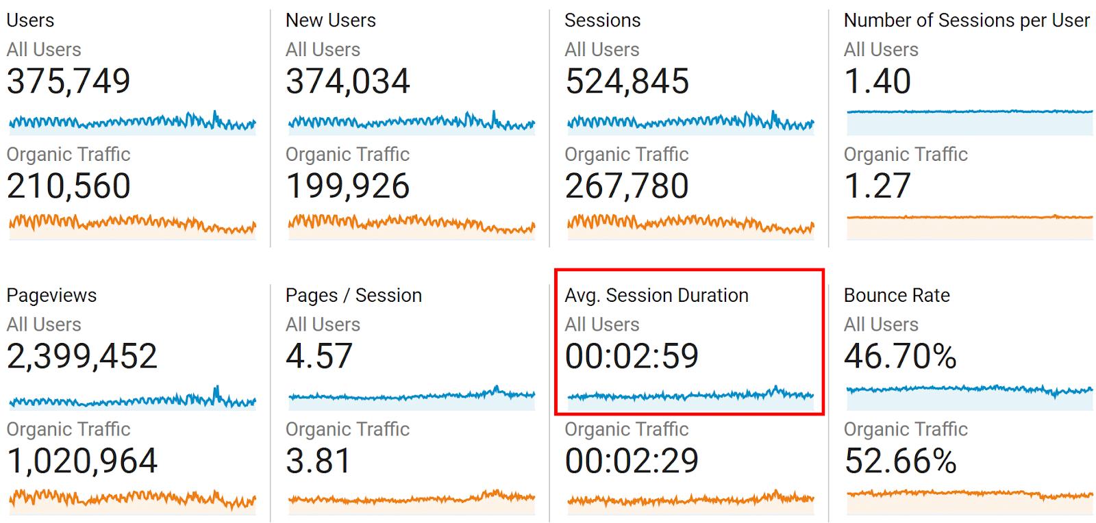 average-session-duration