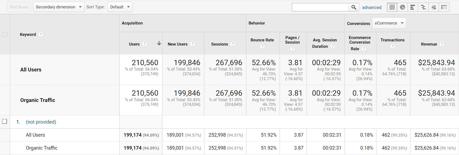 number of users reflected in google analytics