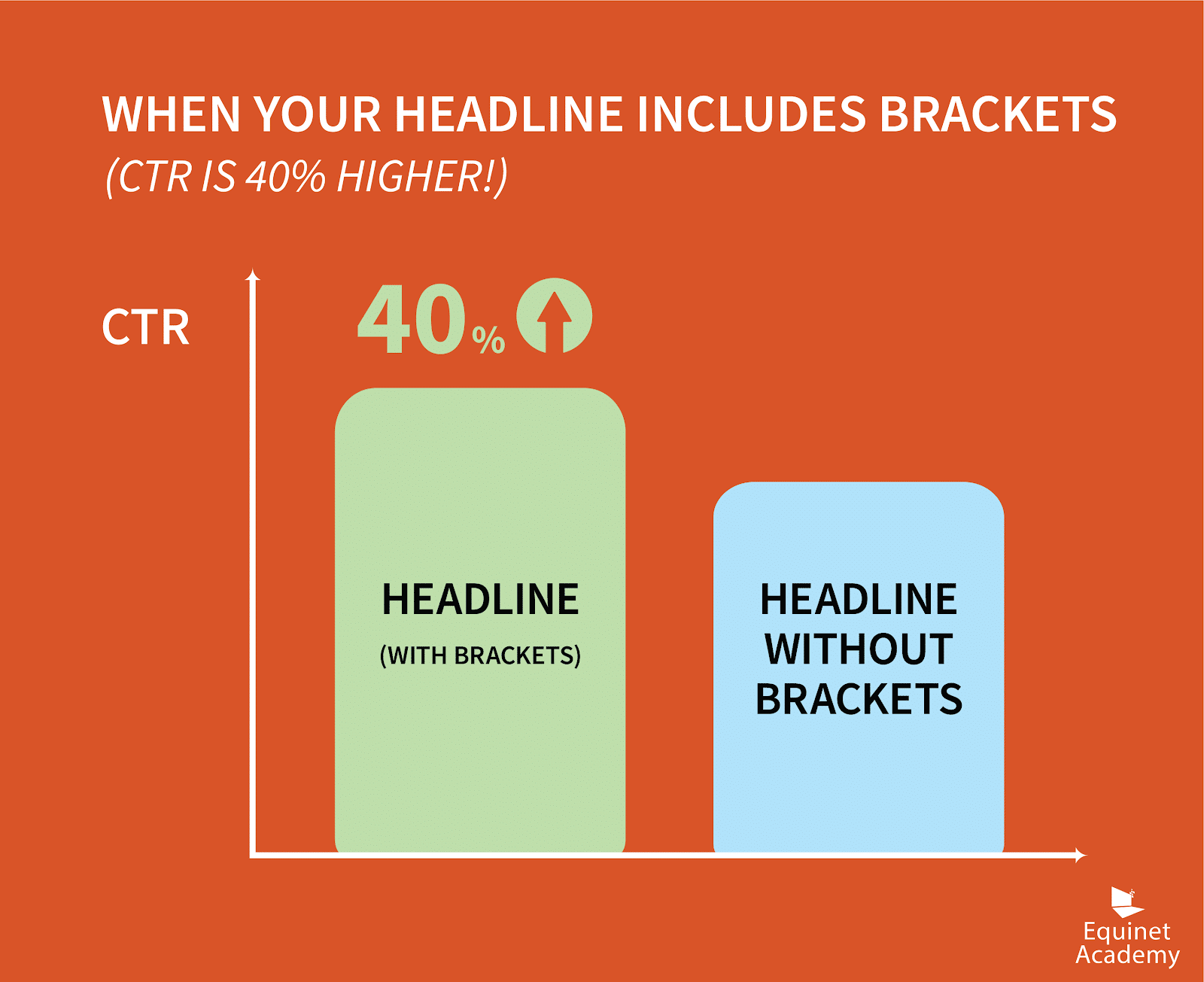 statistic-of-headlines-with-brackets