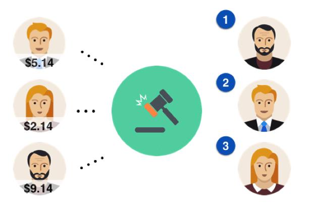 keyword bidding process illustration