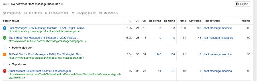 miuvoshop-website-serp-result-analysis