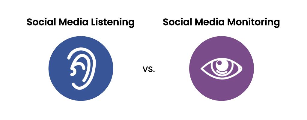 social media listening vs social media monitoring