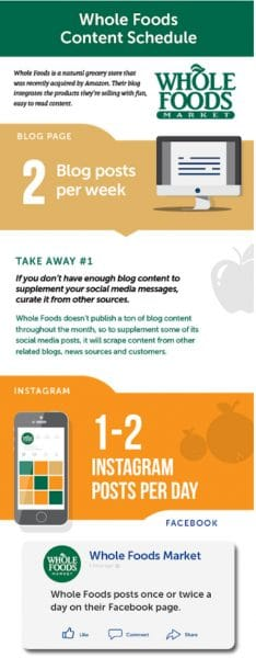 whole foods content schedule instagram