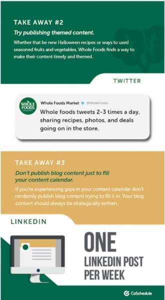 whole foods content schedule linkedin